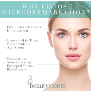 Microdermabrasion at The Beauty Rooms Chelmsford
